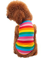 abordables -Chat Chien Tee-shirt Vêtements pour Chien Arc-en-ciel Costume Coton Rayure Mode XS S M L XL