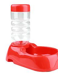 cheap -Cat / Dog Bowls & Water Bottles Pet Bowls & Feeding Waterproof / Portable Red / Blue