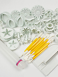 cheap -ABS Cake Decorating Baking Tool Fashion For Cake For Cookie For Cupcake Pastry Tool Bakeware tools