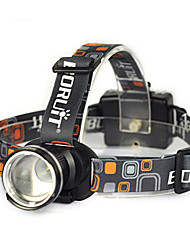 cheap -Boruit® RJ-2166 Headlamps Headlight 1800 lm LED LED Emitters 1 Mode Zoomable Anglehead Suitable for Vehicles Super Light Camping / Hiking / Caving Everyday Use Cycling / Bike Black Red Blue
