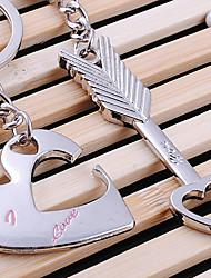 cheap -Beach Theme Garden Theme Classic Theme Fairytale Theme Keychain Favors Stainless Steel Keychains - 2