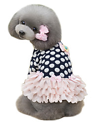 cheap -Dog Dress Winter Dog Clothes Pink Dark Blue Costume Cotton Polka Dot S M L XL XXL