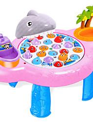 Недорогие -Игрушки Игрушки Электрический Оригинальные пластик Детские Подарок