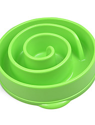cheap -Cat Dog Bowls & Water Bottles Plastic Waterproof Portable Solid Colored Rose Green Blue Bowls & Feeding