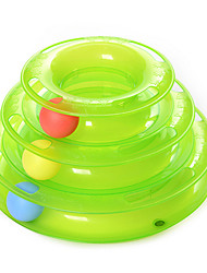 cheap -Ball Cat Teasers Interactive Training Interactive Toy Cat Kitten Pet Toy 1 Ball Track Disk Plastic Gift