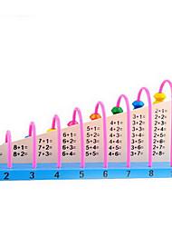 Недорогие -Danniqite Игрушки для обучения математике Обучающая игрушка Экологичные Классика Детские Игрушки Подарок