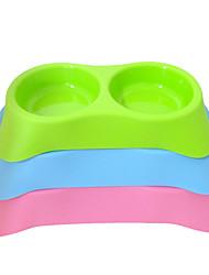 cheap -Cat / Dog Bowls & Water Bottles / Feeders Pet Bowls & Feeding Portable Red / Green / Blue