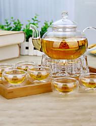 Недорогие -8шт Стекло Набор для чаепития Heatproof ,  8.5*8.5*12.5