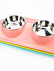 cheap -1 Cat Dog Bowls & Water Bottles Stainless Steel Plastic Waterproof Solid Colored Green Blue Pink Bowls & Feeding