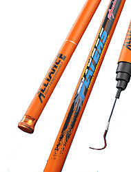 cheap -Fishing Rod Telespin Rod 450 cm Telescopic Extra Heavy (XH) General Fishing