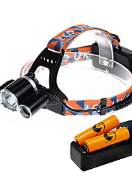 cheap -U'King Headlamps 3000 lm LED LED 3 Emitters 4 Mode with Batteries and Charger Compact Size Easy Carrying Camping / Hiking / Caving Everyday Use Cycling / Bike / Aluminum Alloy