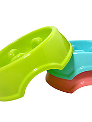 cheap -Cat Dog Bowls & Water Bottles / Feeders Plastic Portable Green Red Blue Bowls & Feeding