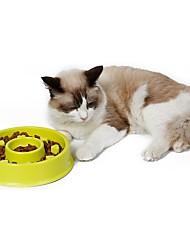 cheap -Cat Dog Bowls & Water Bottles Feeders Pet Bowls & Feeding Waterproof Portable Green Blue Pink