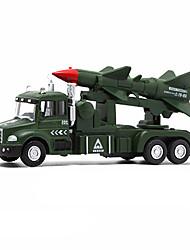 Недорогие -Детские Военная техника Игрушечные грузовики и строительная техника / Игрушечные машинки / Модель авто Игрушки на солнечных батареях 1:32 / Музыка и свет