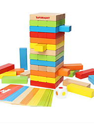 Недорогие -Веселье Прямоугольный Квадратный Детские Универсальные Подарок Классика
