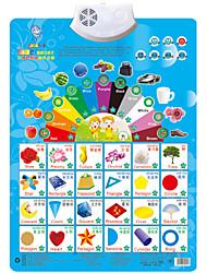 Недорогие -Образовательные игры с карточками Игрушка для обучения чтению Пластик Детские Мальчики Девочки Игрушки Подарок
