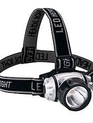 cheap -Headlamps 1000 lm LED - Emitters Manual Mode Outdoor Camping / Hiking / Caving Fishing Outdoor