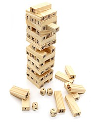 cheap -Building Blocks Stacking Game Stacking Tumbling Tower Educational Toy Professional Large Size Balance Classic Unisex Boys' Girls' Toy Gift / Wooden