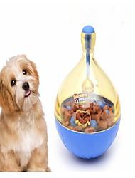 Недорогие -Интерактивный Игрушка для собак Животные Игрушки 1 Бокал пластик Подарок