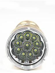 Недорогие -ANOWL 6232 Светодиодные фонари 7000 lm Светодиодная лампа LED 10 излучатели 5 Режим освещения Портативные Простота транспортировки / Алюминиевый сплав