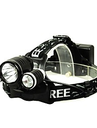 cheap -Headlamps Emitters Outdoor Bulb Included Glow LED Lighting Lights Camping / Hiking Camping / Hiking / Caving Black