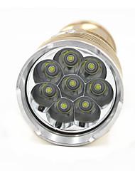 Недорогие -ANOWL 6230 Светодиодные фонари 4800 lm Светодиодная лампа LED 8 излучатели 5 Режим освещения Портативные Простота транспортировки / Алюминиевый сплав