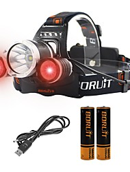 cheap -Boruit® RJ-3000 Headlamps Rechargeable 2400 lm LED LED 1 Emitters 4 Mode with Batteries and Charger Zoomable Rechargeable Professional Adjustable Camping / Hiking / Caving Everyday Use Police