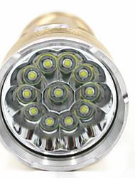 Недорогие -ANOWL 6262 Светодиодные фонари 7700 lm Светодиодная лампа LED 11 излучатели 5 Режим освещения Портативные Простота транспортировки / Алюминиевый сплав
