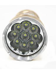 Недорогие -ANOWL 6231 Светодиодные фонари 6300 lm Светодиодная лампа LED 9 излучатели 5 Режим освещения Портативные Простота транспортировки / Алюминиевый сплав