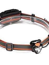cheap -Headlamps Headlamp Straps Safety Light 120 lm LED Emitters 1 Mode Camping / Hiking / Caving Everyday Use Cycling / Bike