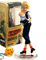 cheap -Anime Action Figures Inspired by Dragon Ball Ao PVC 20cm CM Model Toys Doll Toy