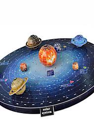abordables -Kit de Maquette Galaxie Etoilée Exquis Fait à la main Résine 1 pcs Enfant Adulte Garçon Fille Jouet Cadeau