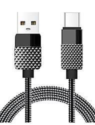 Недорогие -Type-C Кабель 1m-1.99m / 3ft-6ft Высокая скорость / Быстрая зарядка сплав цинка Адаптер USB-кабеля Назначение Macbook / Samsung / Huawei