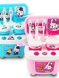 Недорогие -Кухонная раковина Классика моделирование / утонченный Мягкие пластиковые Универсальные Детские Подарок 16 pcs
