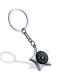 cheap -Compasses Mini Multi Function Directional Outdoor Exercise Chrome cm pcs