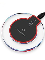 cheap -Wireless Charger USB Charger with Cable Qi Wireless Mobile Device Phone Charging Pad for iPhone X / XR / XS Max / iPhone 8 Plus / Samsung S9 S10