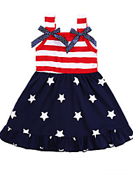 cheap -Baby Girls' Active / Basic Daily / Holiday Striped Bow / Ruched Sleeveless Regular Knee-length Cotton Dress Blue / Toddler