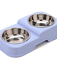 cheap -Dogs Rabbits Cats Bowls & Water Bottles / Feeders / Food Storage 300 L Plastic Stainless steel Waterproof Portable Durable Food Nonslip grip Dog Solid Colored Green Blue Pink Bowls & Feeding