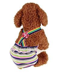 cheap -Pets Jumpsuit Dog Clothes Dark Green Costume Japanese Spitz Shiba Inu Schnauzer Padded Fabric Stripes Princess Sports & Outdoors Dresses&Skirts XS S M L XL