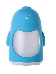 Недорогие -Увлажнитель воздуха Для офиса холодильный Мини / Увлажнение