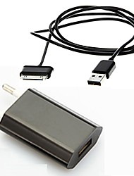 Недорогие -Портативное зарядное устройство Зарядное устройство USB Евро стандарт / USB с кабелем / Несколько разъемов / QC 3.0 2 USB порта 2.1 A 100~240 V для