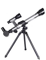 cheap -C2130 20-40 X 14 mm Telescopes Porro Other Portable Quick Release Multisport Plastic & Metal