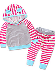cheap -Baby Girls' Casual / Active Sports / Holiday Striped Print Long Sleeve Regular Clothing Set Blushing Pink / Toddler