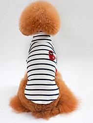 abordables -Chiens Chats Tee-shirt Vêtements pour Chien Blanche Bleu Costume Carlin Bichon Frisé Schnauzer Coton Rayé Style Simple Décontracté / Sport S M L XL XXL