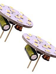 cheap -2W Led Bulb G4 Bi-pin Slim Round Light for RV Chandelier Cooker Hood Home Lighting 180lm DC / AC 12V Warm / Cold White (2 Pcs)