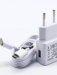 Недорогие -Зарядное устройство для дома Зарядное устройство USB Стандарт США / Евро стандарт с кабелем / Зарядное устройство и аксессуары 1 USB порт 2 A 100~240 V для S7 Active / S7 edge / S7