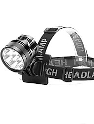 cheap -Headlamps Headlight Rechargeable 10000 lm LED LED Emitters 1 Mode Rechargeable Camping / Hiking / Caving Cycling / Bike Hunting / Aluminum Alloy