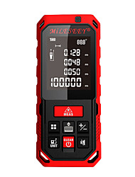 cheap -MILESEEY S7/S2 100M Laser distance meter Multi-function / Multiple Charging Modes / High Quality for furniture installation / for engineering measurement / for building Construction