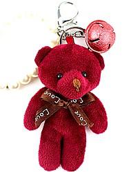 Недорогие -Медведи Мягкие игрушки гоблины Мягкие и плюшевые игрушки Милый Искусственная шерсть Все Идеальный подарок для малышей и малышей