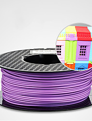 3D Printer Supplies